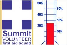 Summit First Aid Squad Annual Fund Drive