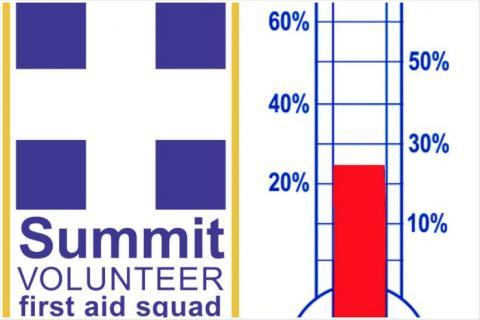 Summit First Aid Squad Annual Fund Drive